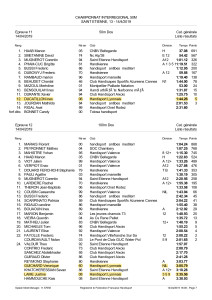19.04.15 resultats championnat interrégional sud-est 2019_006