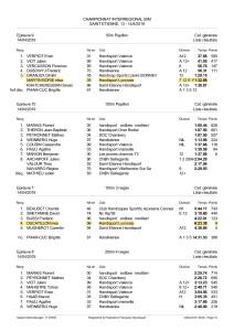 19.04.15 resultats championnat interrégional sud-est 2019_009