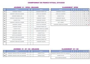1ère journée - Championnat de France Futsall 2019-2020